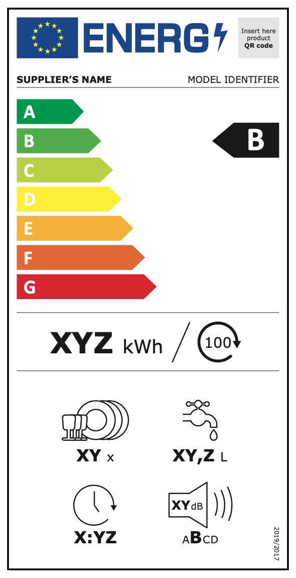 New-Label_neue_Energieetikette_Geschirrspueler